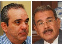 Danilo Medina 63%, Luis Abinader 29, según encuesta Gallup-Hoy